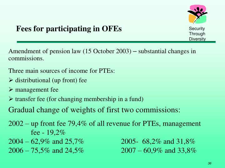 Fees for participating in OFEs