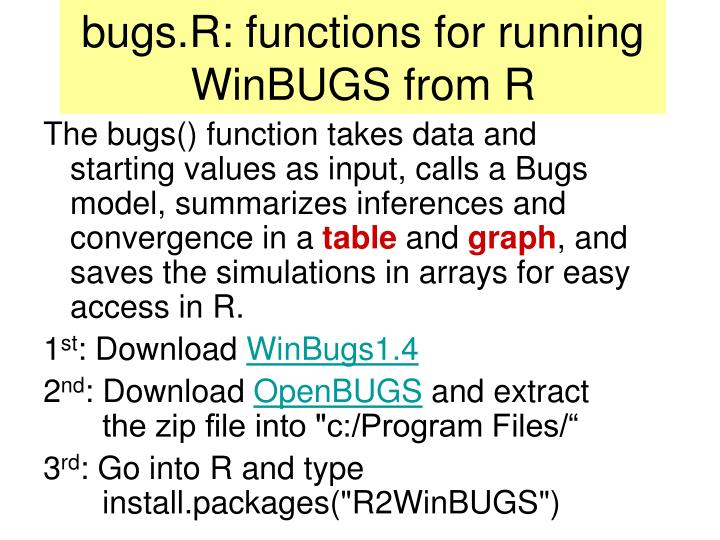 bugs.R: functions for running WinBUGS from R
