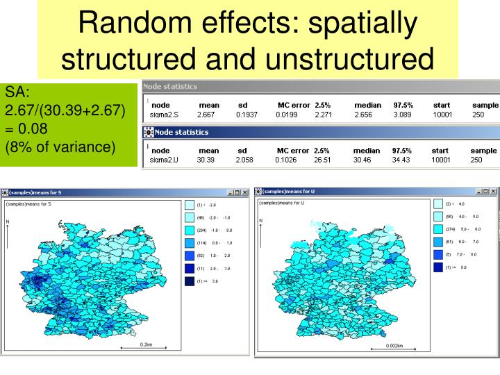 Random effects: spatially structured and unstructured