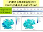 random effects spatially structured and unstructured