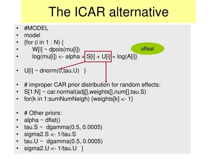 The ICAR alternative