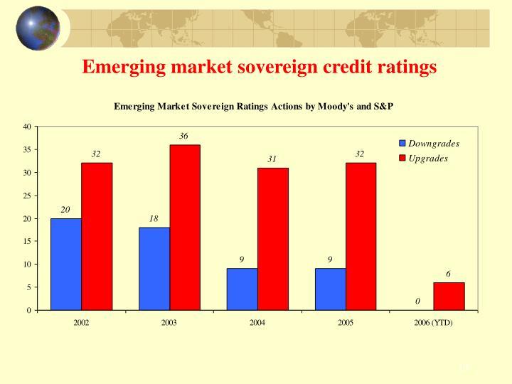 Emerging market sovereign credit ratings