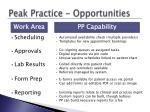 peak practice opportunities