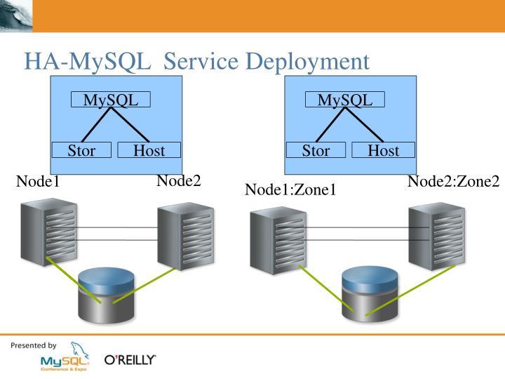 HA-MySQL  Service Deployment
