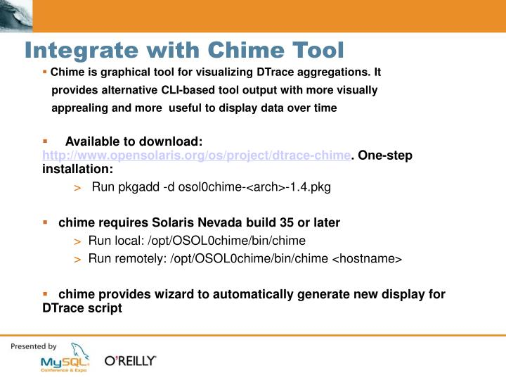 Integrate with Chime Tool