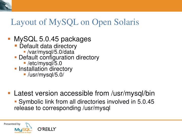 Layout of MySQL on Open Solaris