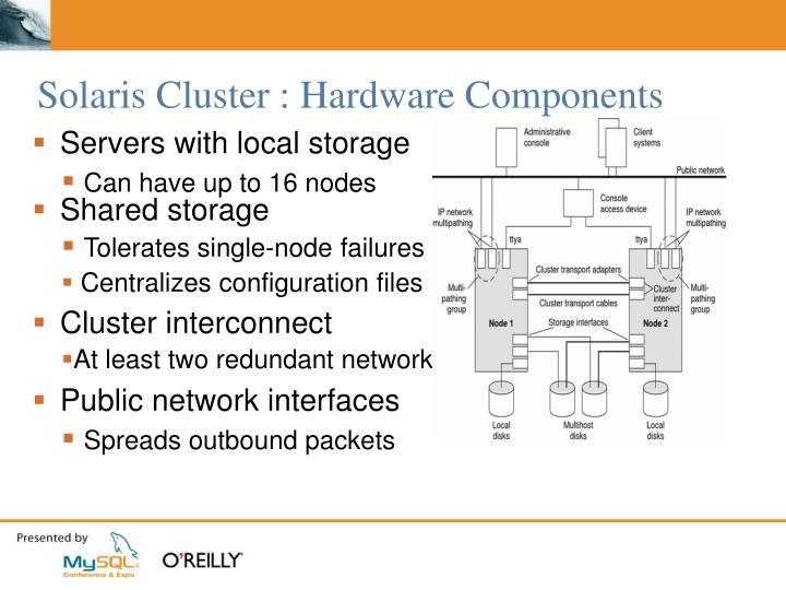 Solaris Cluster : Hardware Components