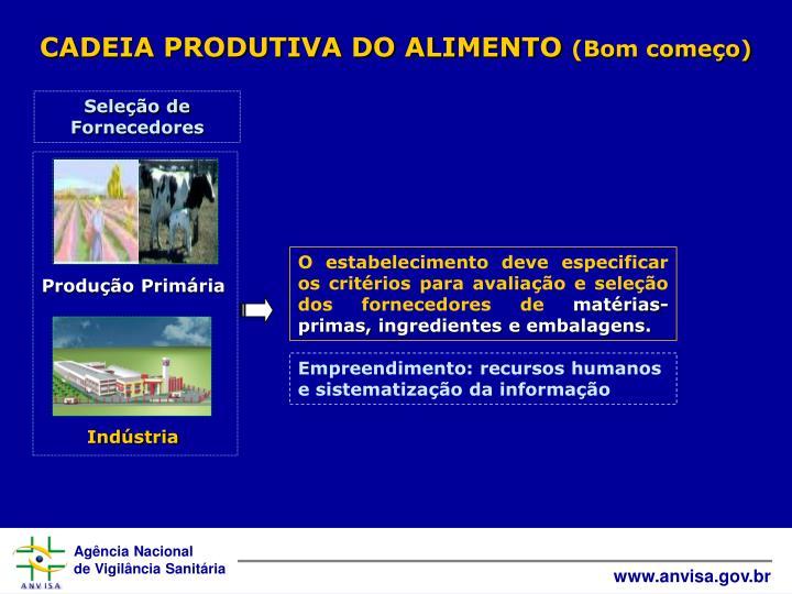 CADEIA PRODUTIVA DO ALIMENTO