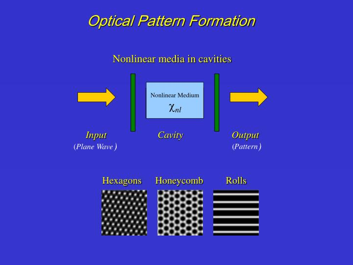 Nonlinear media in cavities