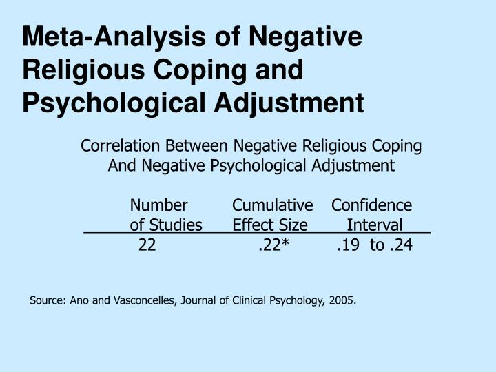 Meta-Analysis of Negative Religious Coping and Psychological Adjustment