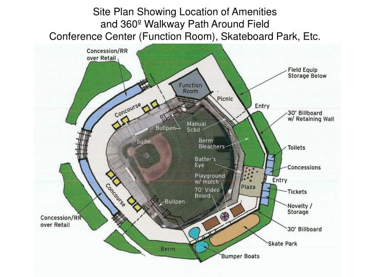 Site Plan Showing Location of Amenities