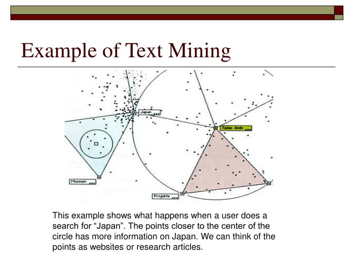 Example of Text Mining
