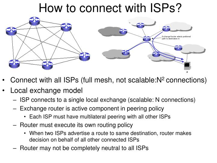 How to connect with ISPs?