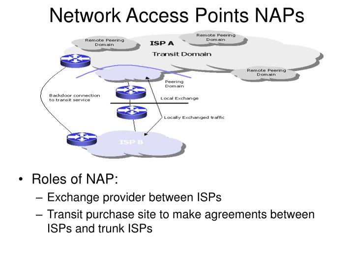 Network Access Points NAPs