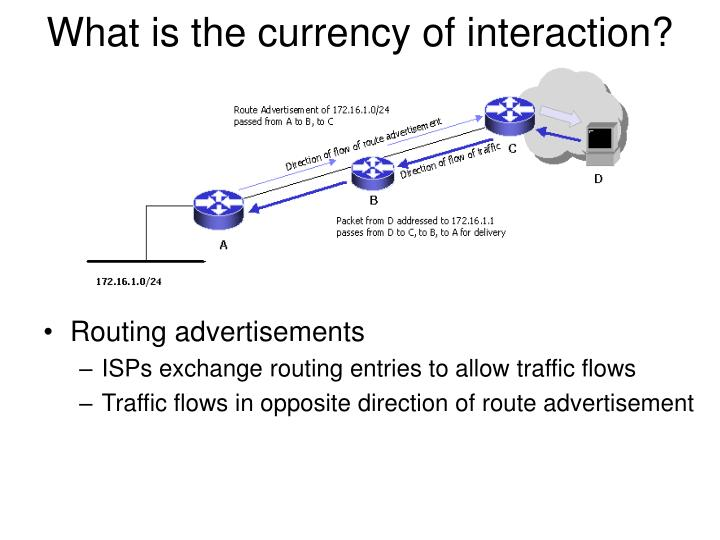 What is the currency of interaction?