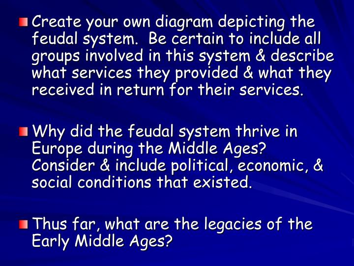 Create your own diagram depicting the feudal system.  Be certain to include all groups involved in this system & describe what services they provided & what they received in return for their services.