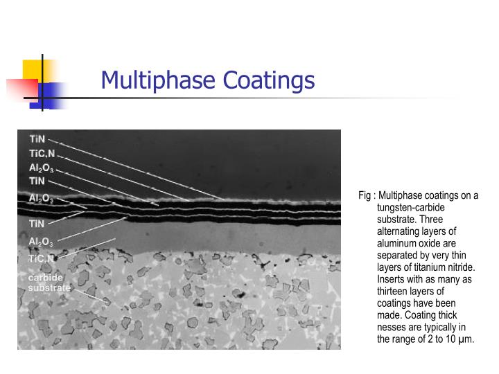 Multiphase Coatings