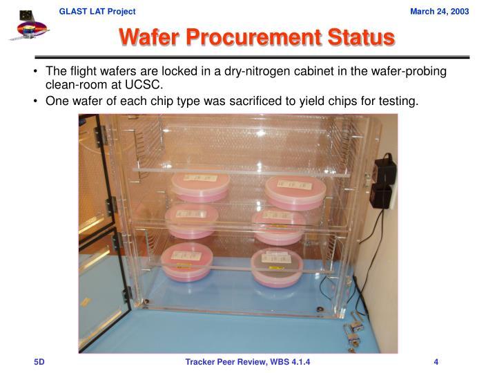 Wafer Procurement Status