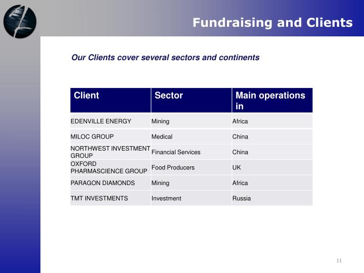 Fundraising and Clients