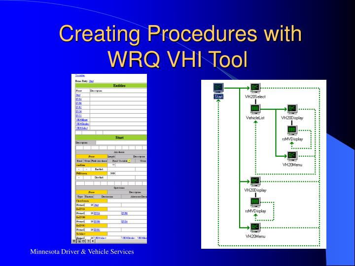 Creating Procedures with WRQ VHI Tool