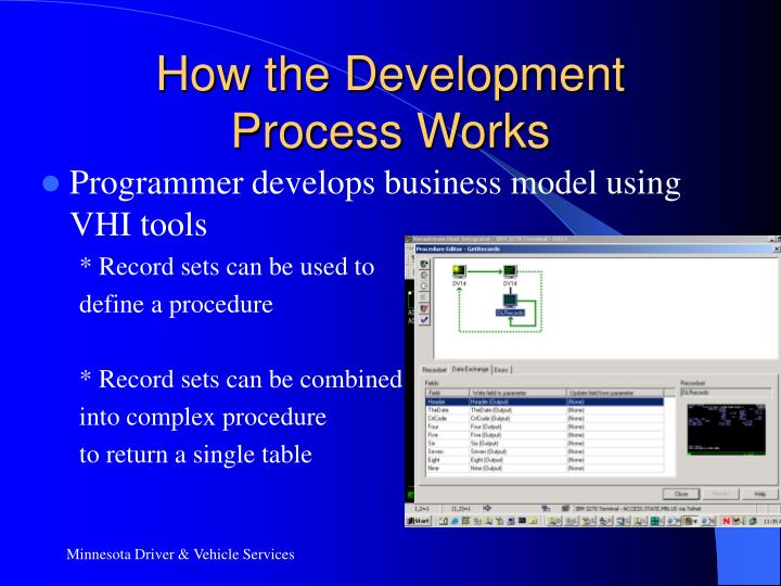 How the Development Process Works