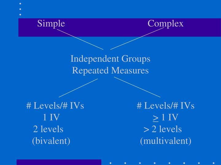 SimpleComplex