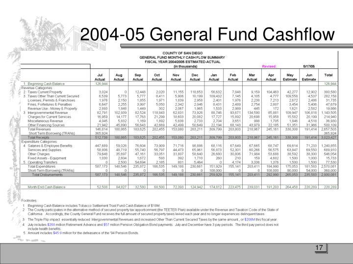2004-05 General Fund Cashflow