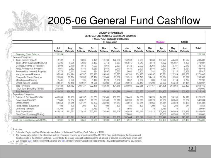 2005-06 General Fund Cashflow