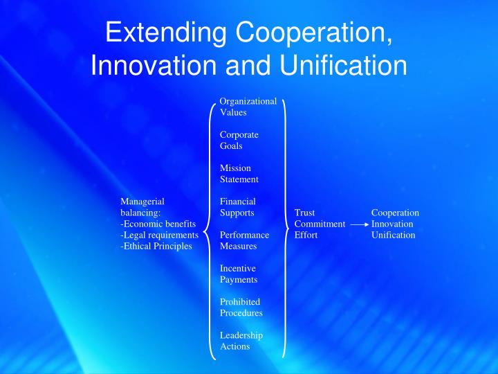Extending Cooperation, Innovation and Unification
