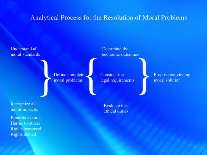 Analytical Process for the Resolution of Moral Problems