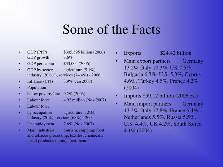 GDP (PPP) $305,595 billion (2006) GDP growth 3.6%