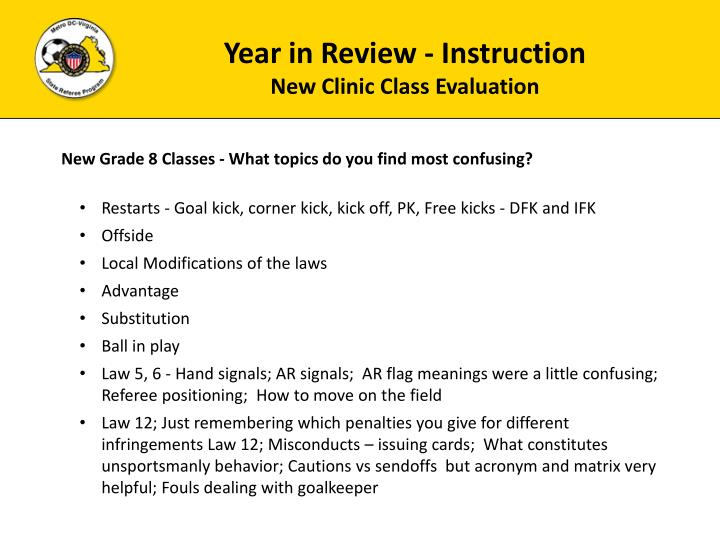 Year in Review - Instruction