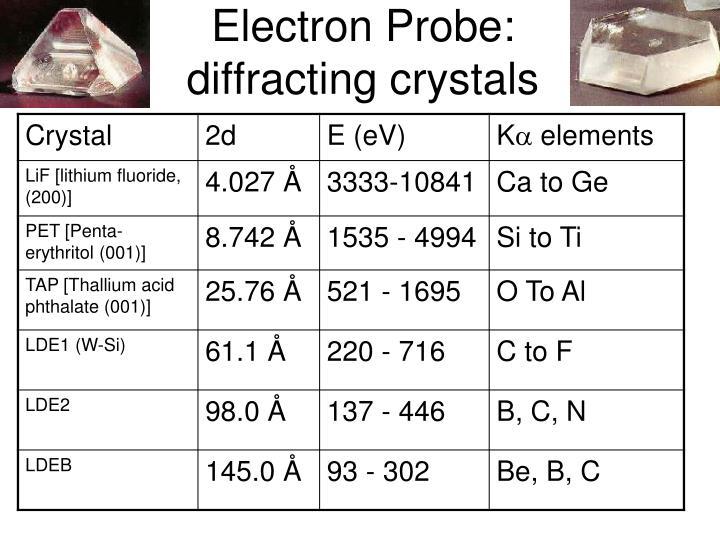 Electron Probe: