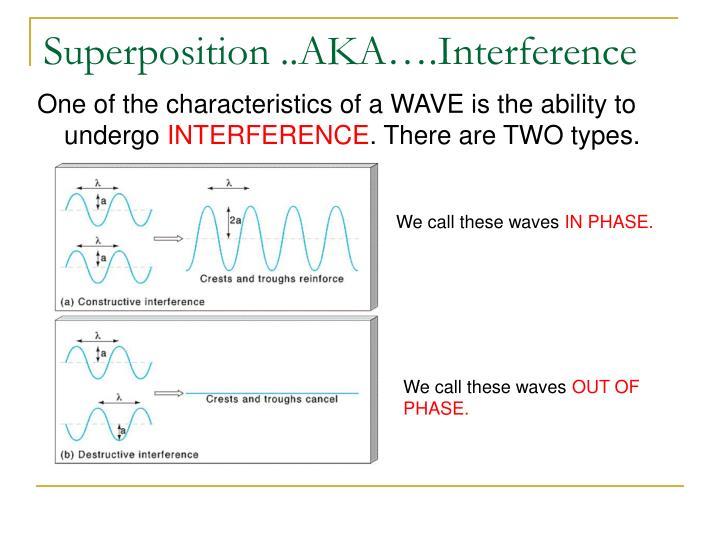 Superposition ..AKA….Interference