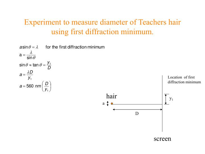 Experiment to measure diameter of Teachers hair