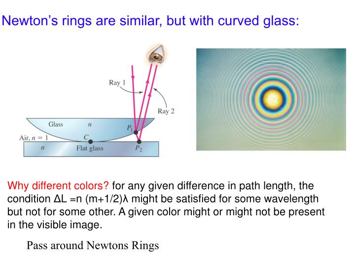 Newton's rings are similar, but with curved glass: