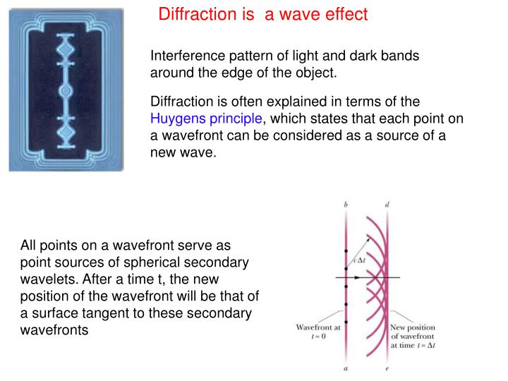 Diffraction is  a wave effect