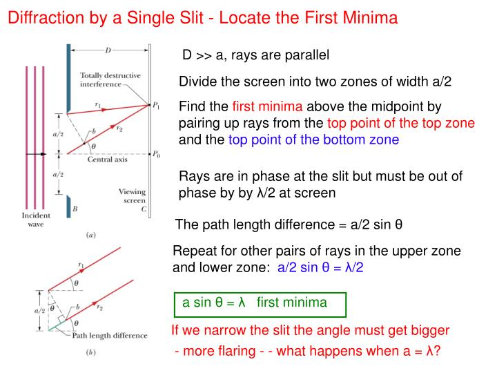 Diffraction by a Single Slit - Locate the First Minima