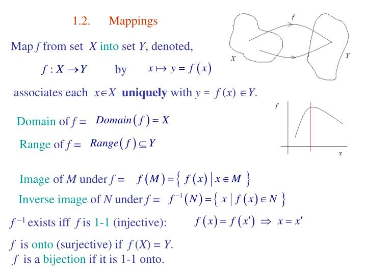 1.2. Mappings