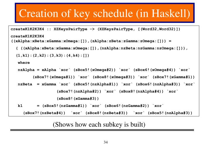 Creation of key schedule (in Haskell)