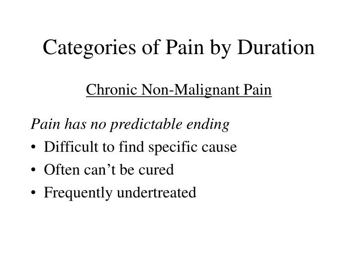 Categories of Pain by Duration