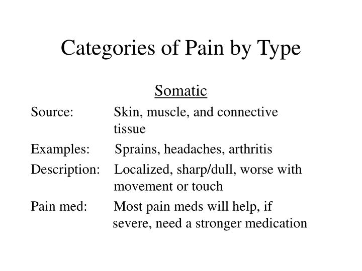 Categories of Pain by Type