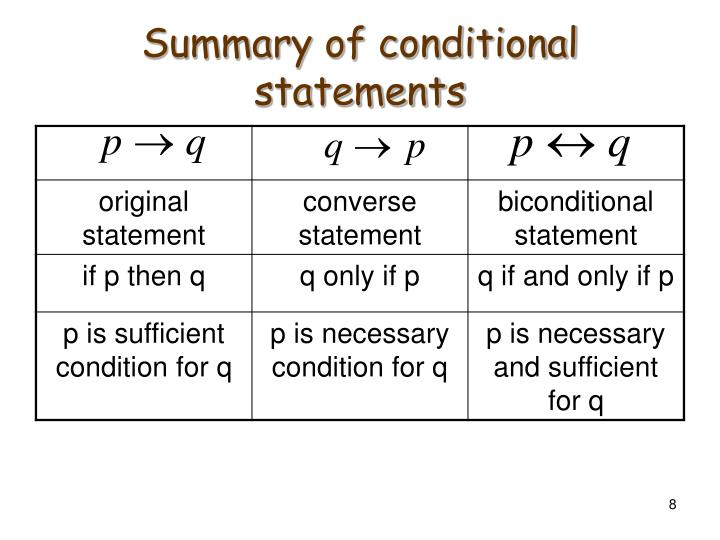 Summary of conditional statements