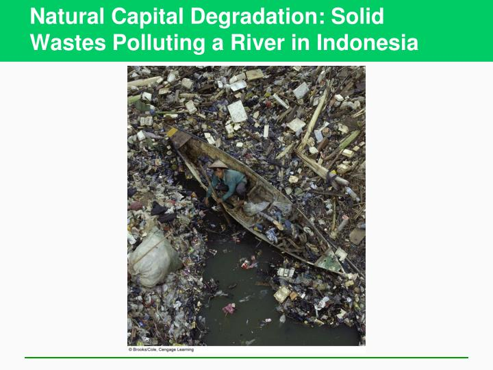 Natural Capital Degradation: Solid Wastes Polluting a River in Indonesia