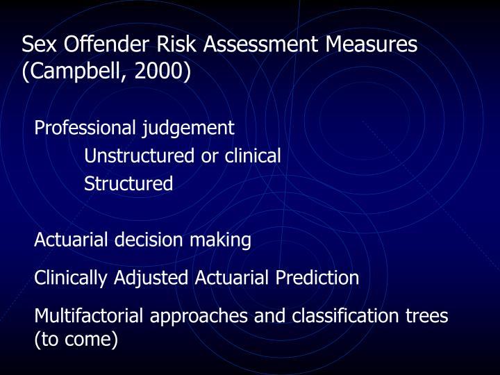 Sex Offender Risk Assessment Measures (Campbell, 2000)