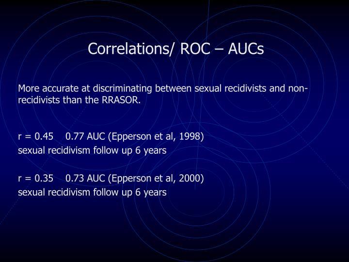 Correlations/ ROC – AUCs