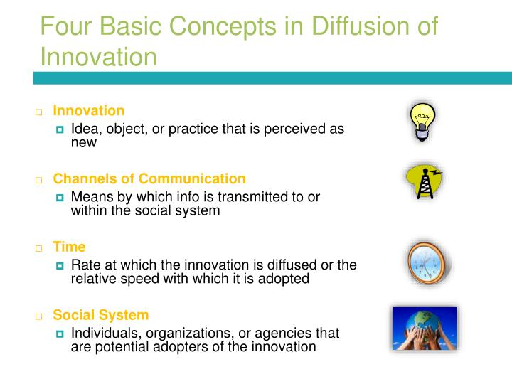Four Basic Concepts in Diffusion of Innovation