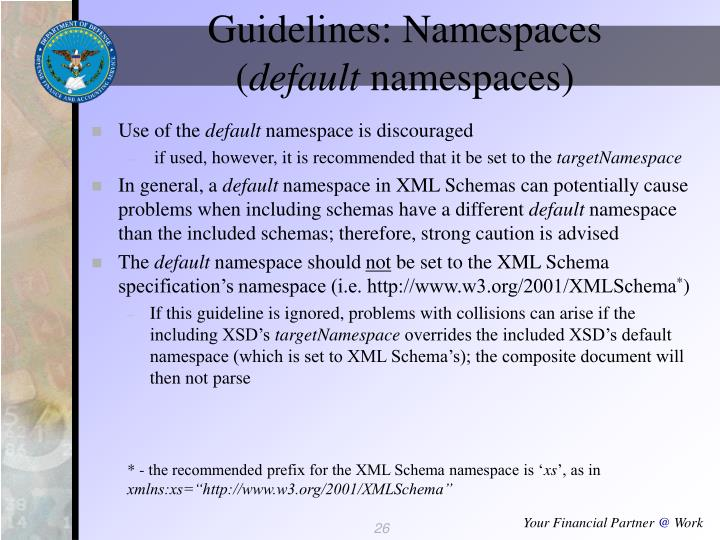 Guidelines: Namespaces