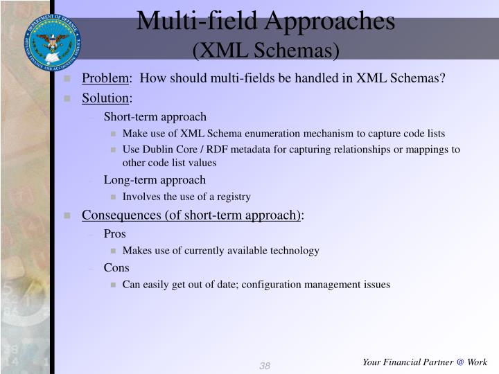 Multi-field Approaches