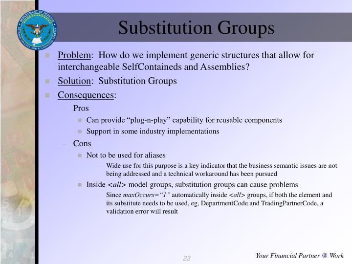 Substitution Groups